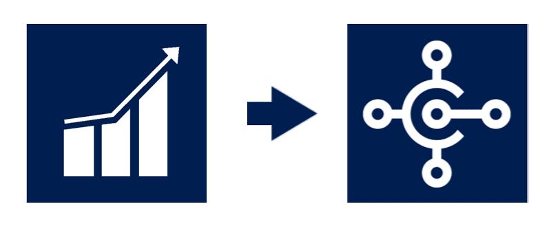 Dynamics NAV 2019 / Business Central on-premise