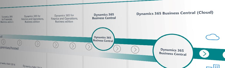 Dynamics Nav 2019 Business Central On Premise